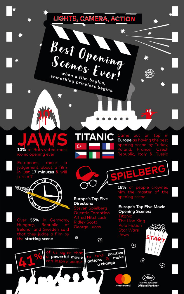 MasterCard_Cannes-Infographic_full